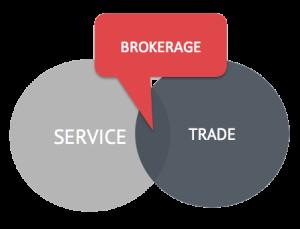 inf-brokerage