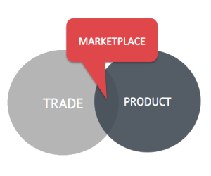inf-marketplace