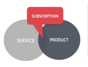 inf-subscription