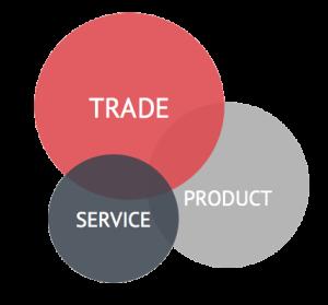 Trade Archetype